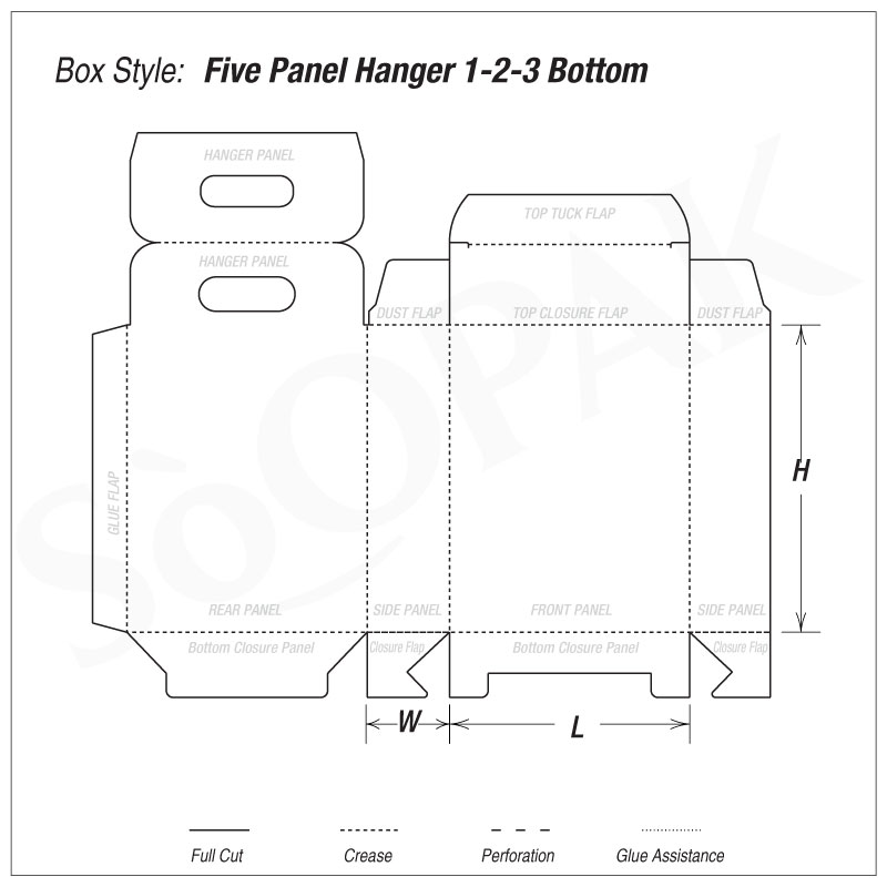 Personal Care Five Panel Hanger boxes