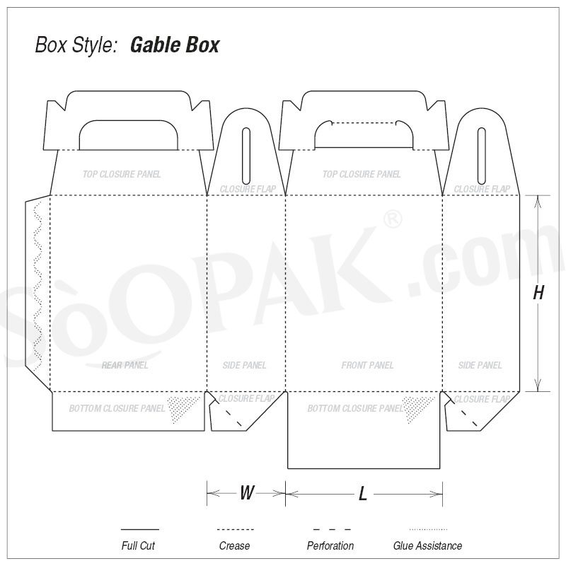Custom food boxes | Food packaging | Gable box