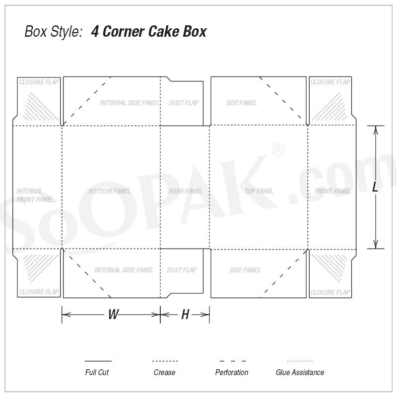 Four Corner Gift Packaging